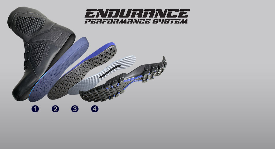 Bates Endurance Performance System